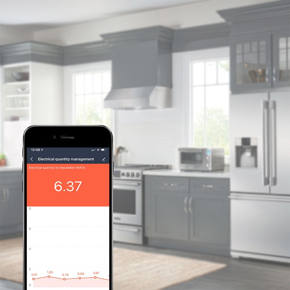 priza inteligenta amxea monitorizare consum energie